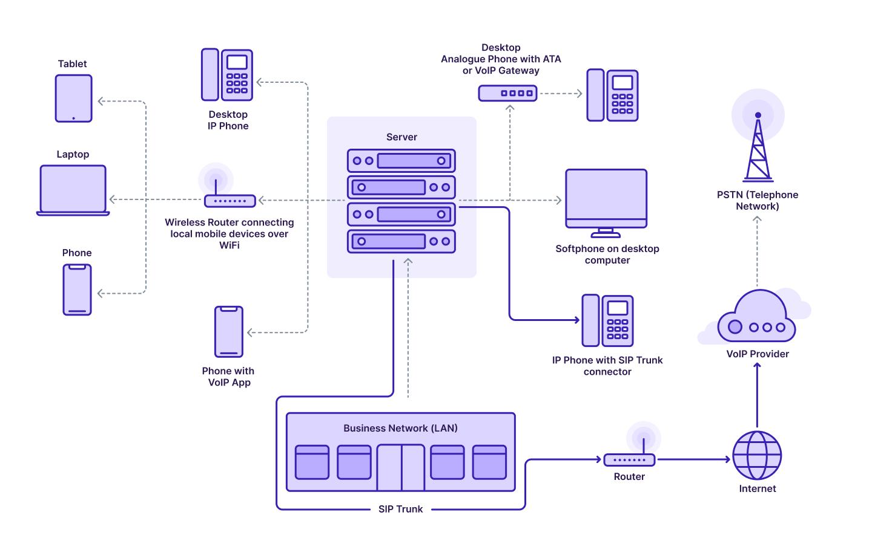 """Résultat de recherche d'images pour """"Internet Protocol Work!"""""""