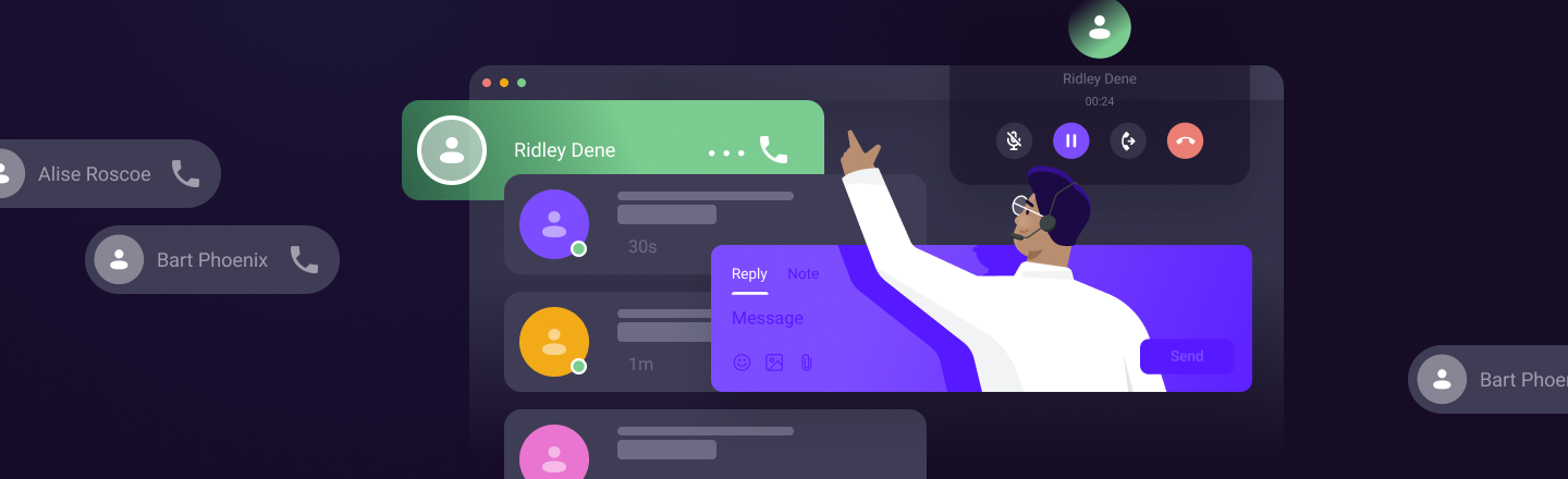 What is a no code contact center? – Voximplant